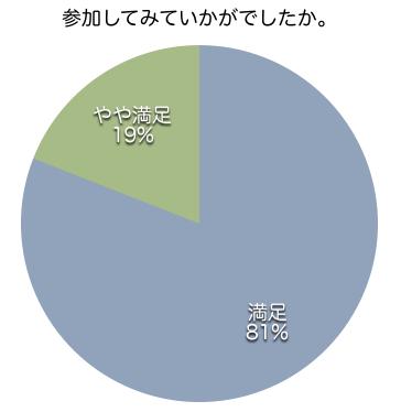 f:id:ikiru-oyanokai:20180224004900p:plain