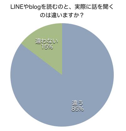 f:id:ikiru-oyanokai:20180224004932p:plain