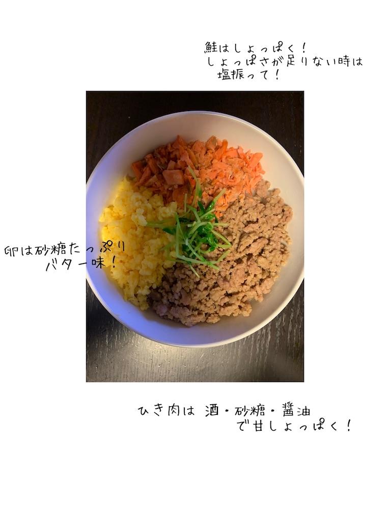 f:id:ikiruikeru43:20200429211009j:image