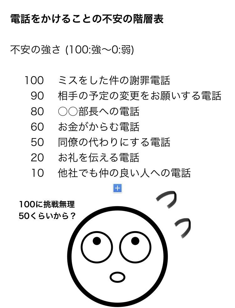 f:id:ikizuraitako:20210606094807j:plain