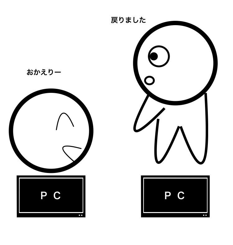 f:id:ikizuraitako:20210608213423j:plain