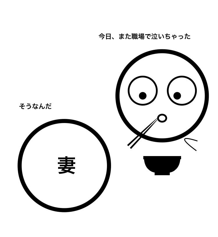 f:id:ikizuraitako:20210608235151j:plain