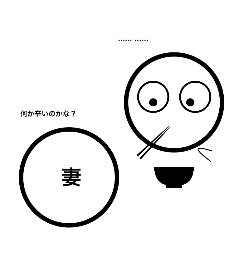 f:id:ikizuraitako:20210608235230j:plain