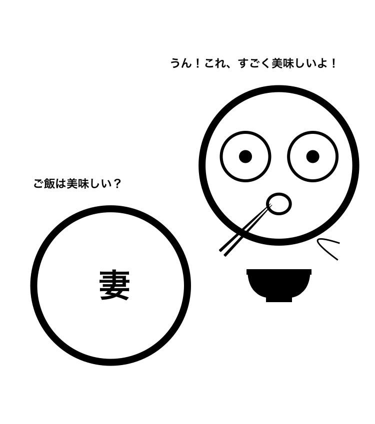 f:id:ikizuraitako:20210608235240j:plain
