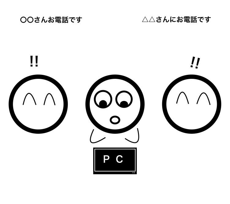 f:id:ikizuraitako:20210610210342j:plain