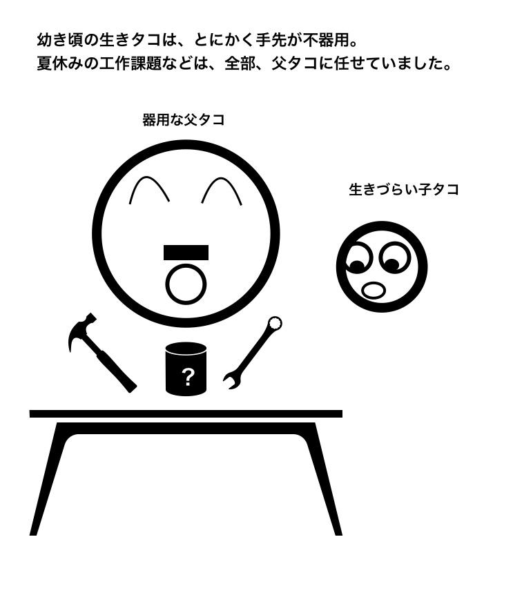 f:id:ikizuraitako:20210615231420j:plain