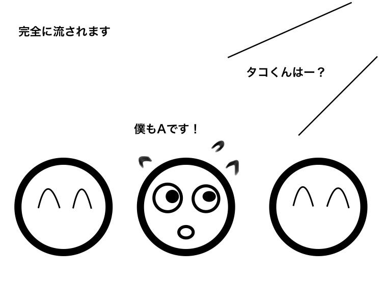 f:id:ikizuraitako:20210616061214j:plain