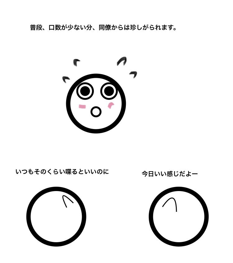 f:id:ikizuraitako:20210617055651j:plain