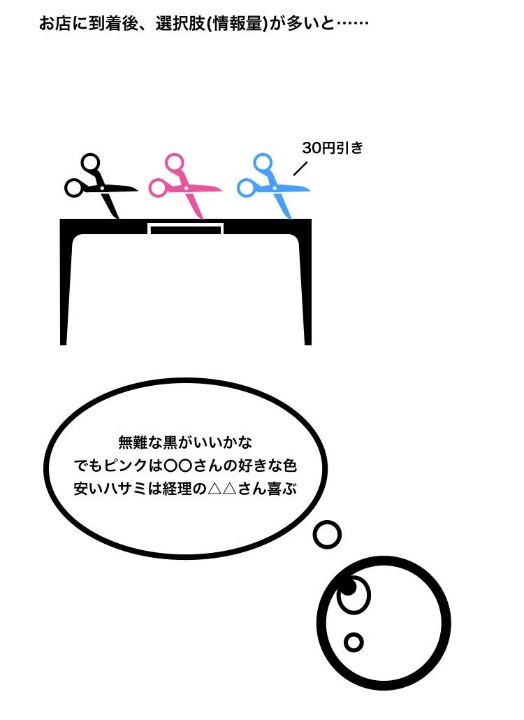 f:id:ikizuraitako:20210619075936j:plain
