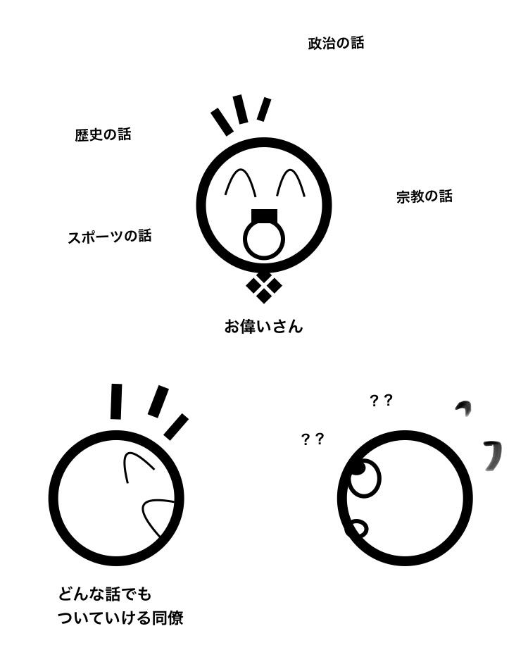 f:id:ikizuraitako:20210621211110j:plain