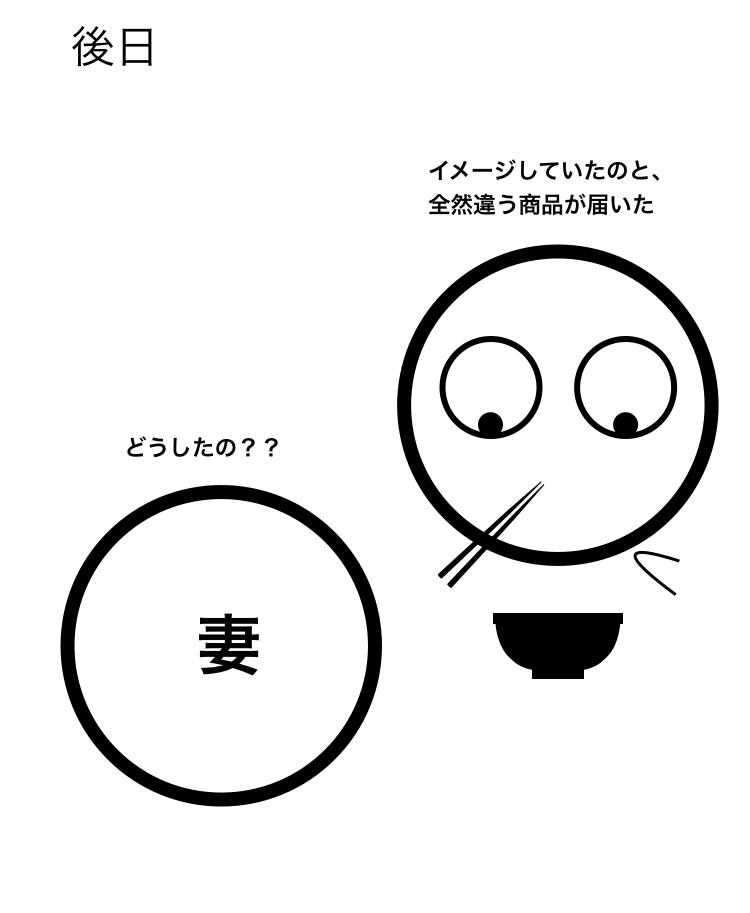 f:id:ikizuraitako:20210623051418j:plain