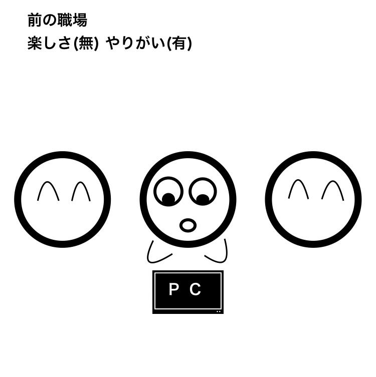 f:id:ikizuraitako:20210624054137j:plain