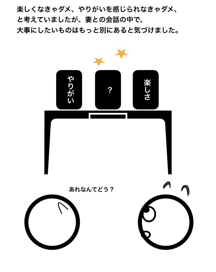 f:id:ikizuraitako:20210624054155j:plain
