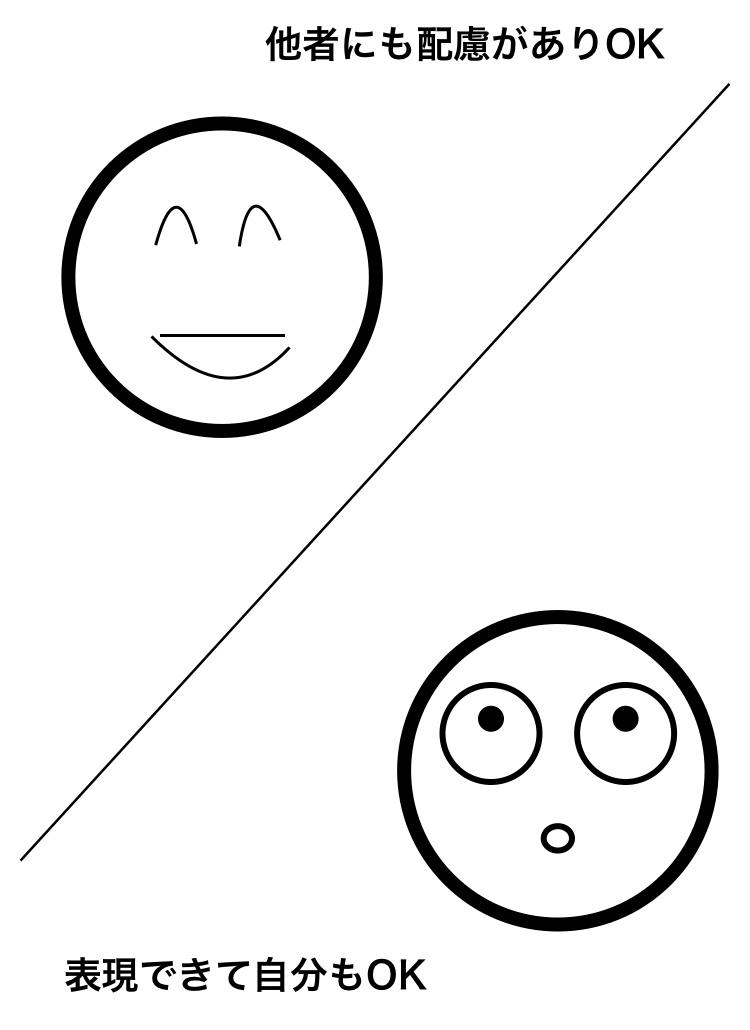 f:id:ikizuraitako:20210627082349j:plain