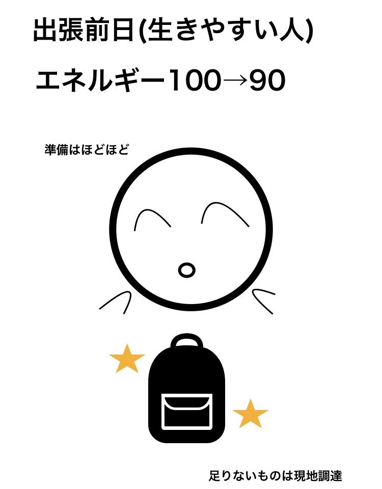 f:id:ikizuraitako:20210629221552j:plain