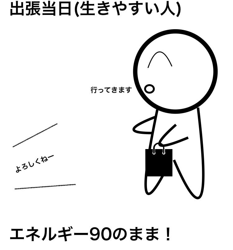 f:id:ikizuraitako:20210629221602j:plain