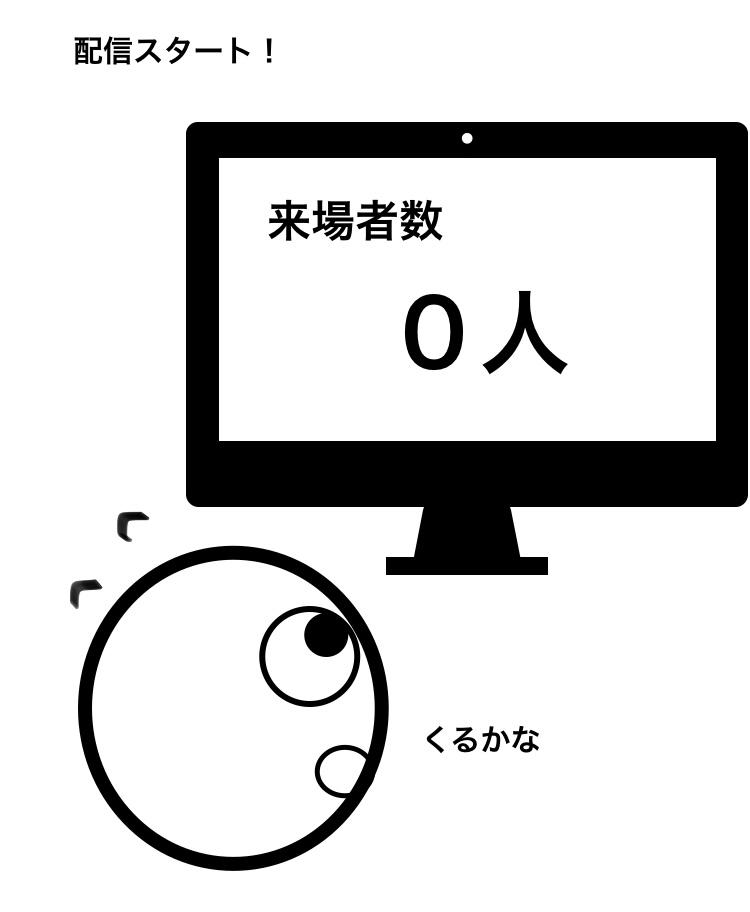 f:id:ikizuraitako:20210711113833j:plain