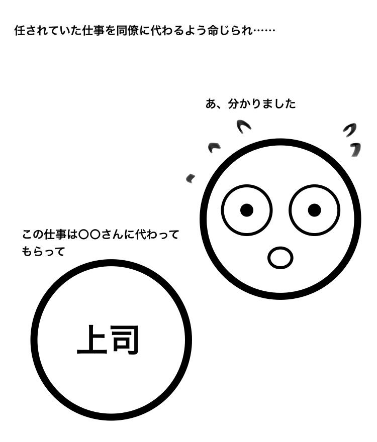 f:id:ikizuraitako:20210719214307j:plain