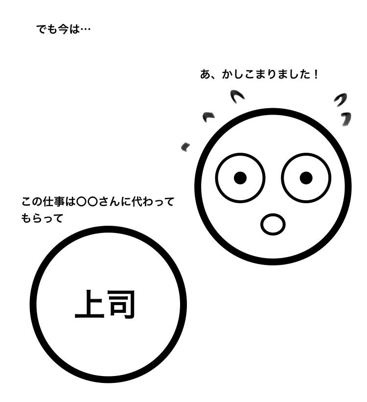 f:id:ikizuraitako:20210719214402j:plain
