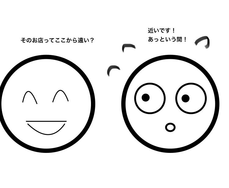 f:id:ikizuraitako:20210723091543j:plain
