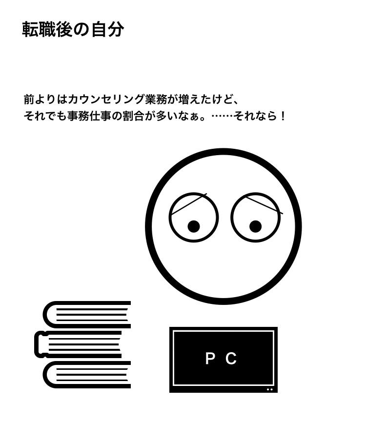 f:id:ikizuraitako:20210728224254j:plain