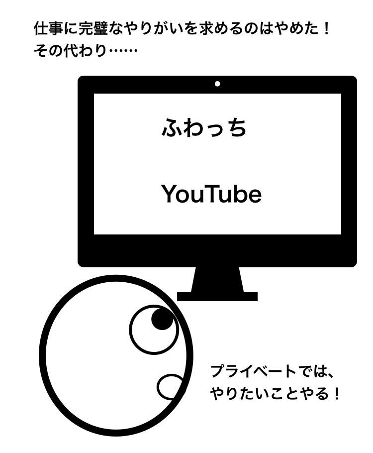 f:id:ikizuraitako:20210728224318j:plain