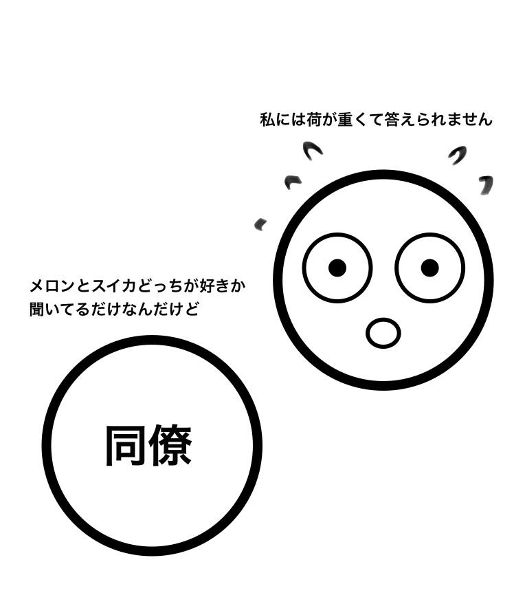 f:id:ikizuraitako:20210805225112j:plain