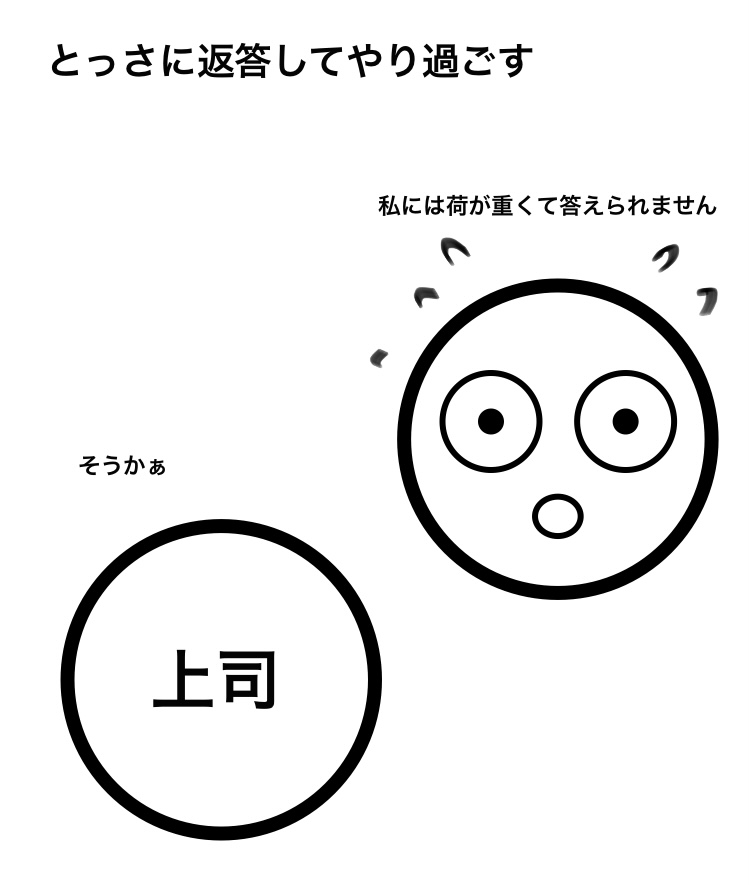 f:id:ikizuraitako:20210805225133j:plain