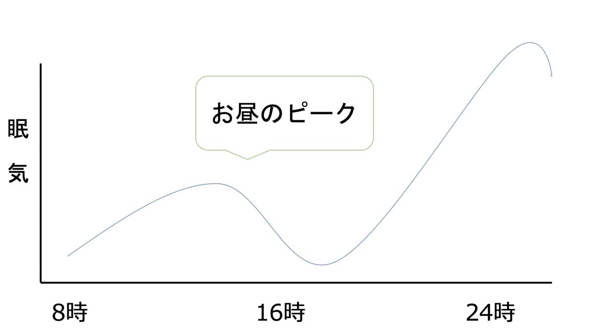 f:id:ikizuraitako:20210821095313p:plain