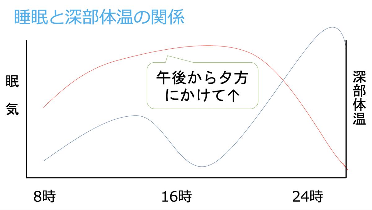 f:id:ikizuraitako:20210821095331p:plain