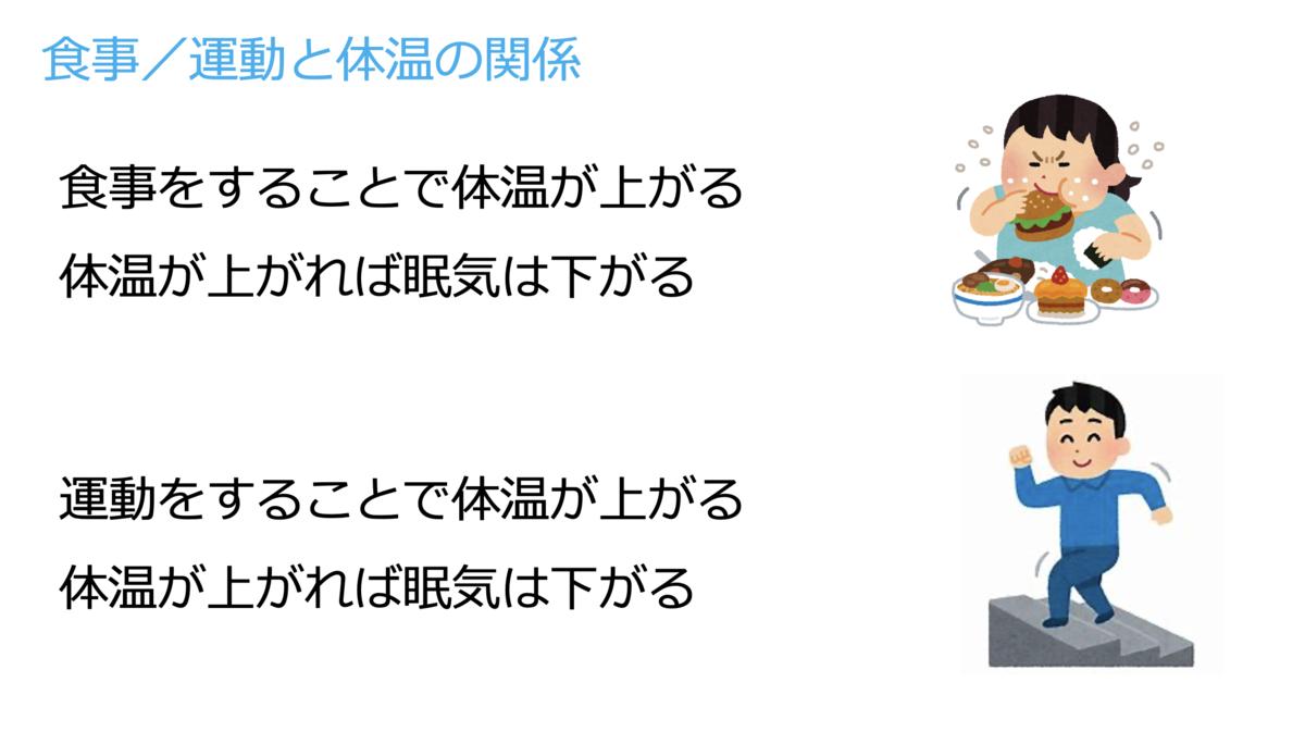 f:id:ikizuraitako:20210821095655p:plain