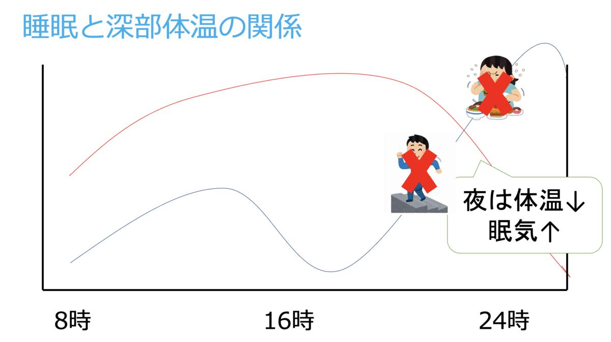 f:id:ikizuraitako:20210821095701p:plain