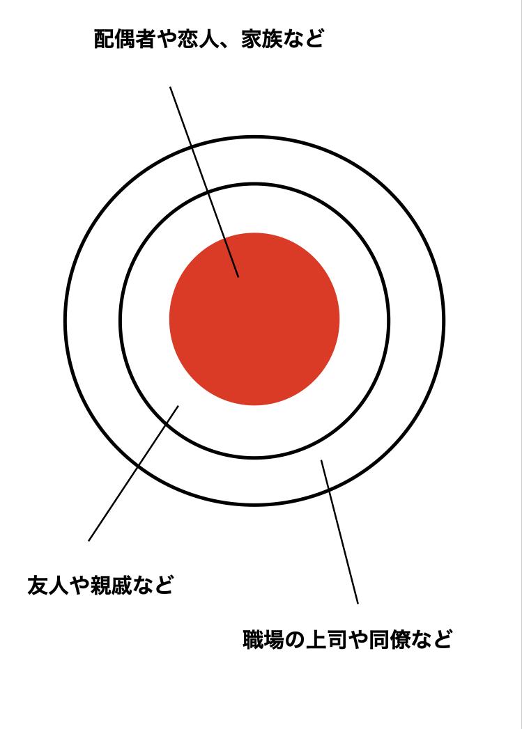 f:id:ikizuraitako:20210901211003p:plain