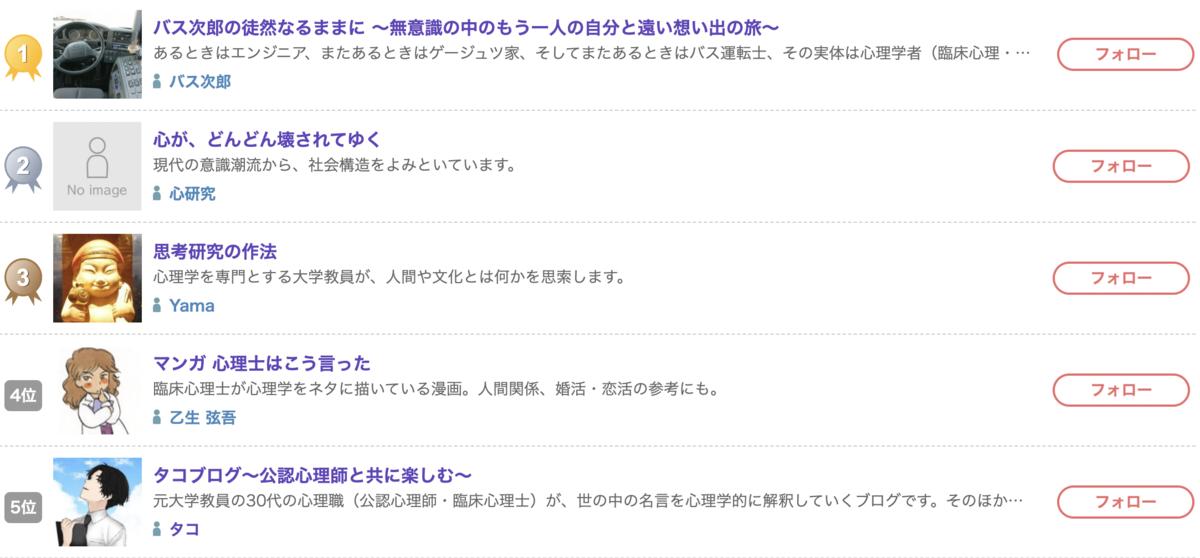 f:id:ikizuraitako:20211009070948p:plain