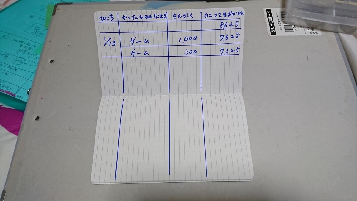 f:id:ikka-maa:20200117200646j:plain