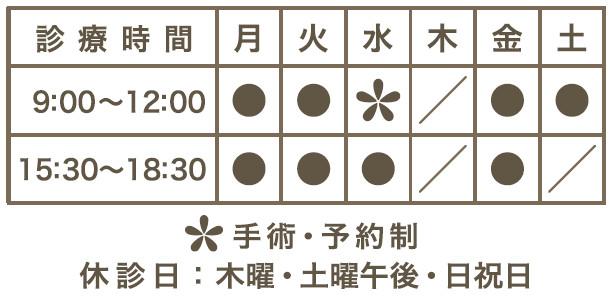 f:id:ikkaku-clinic:20170323231624j:plain