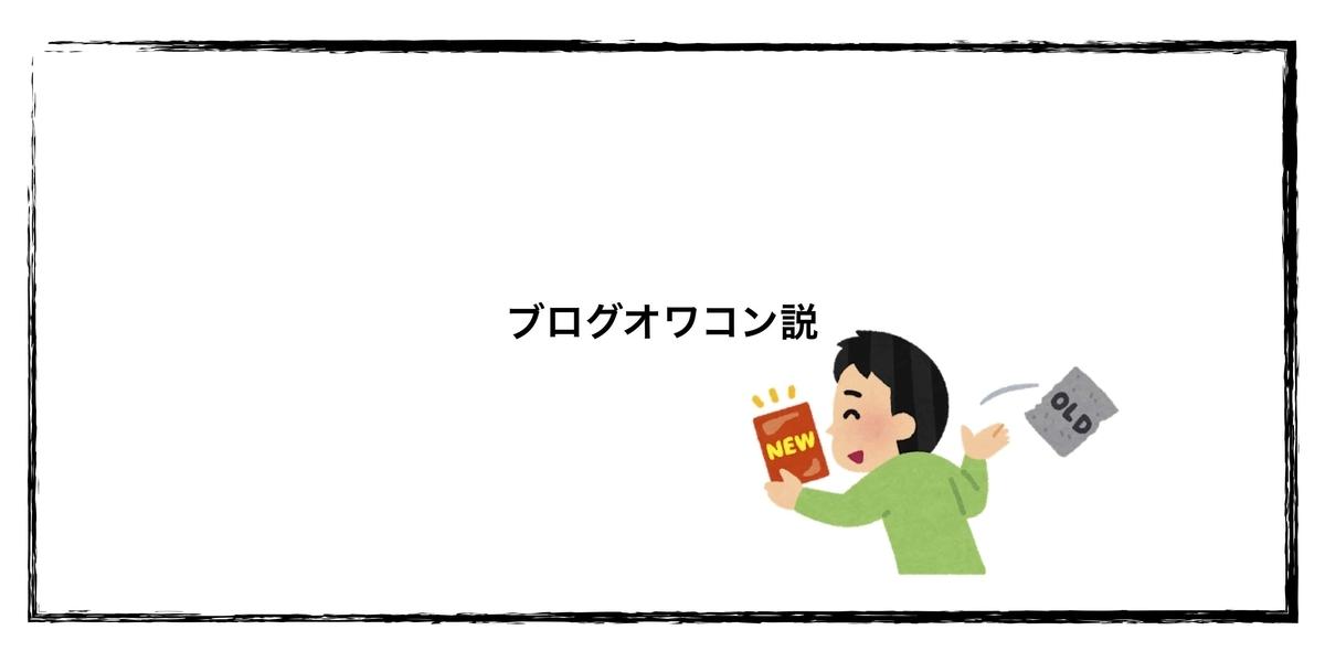 ブログオワコン説