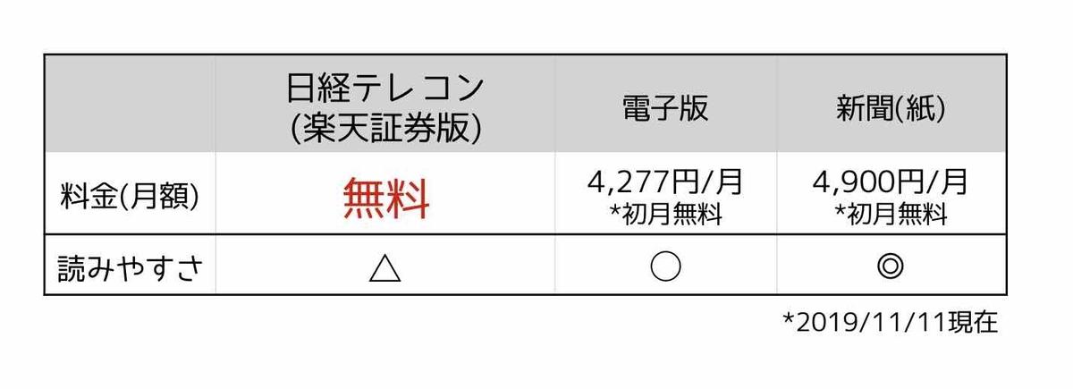 nikkei_hikaku