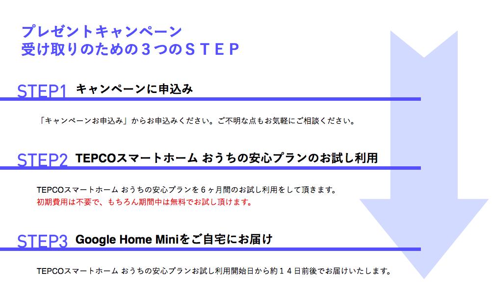 f:id:ikoikoikoiko35:20180120012410p:plain