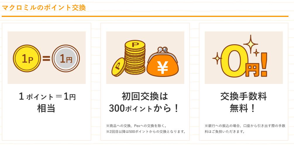 f:id:ikoikoikoiko35:20180120150653p:plain