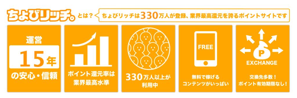 f:id:ikoikoikoiko35:20180120151432p:plain