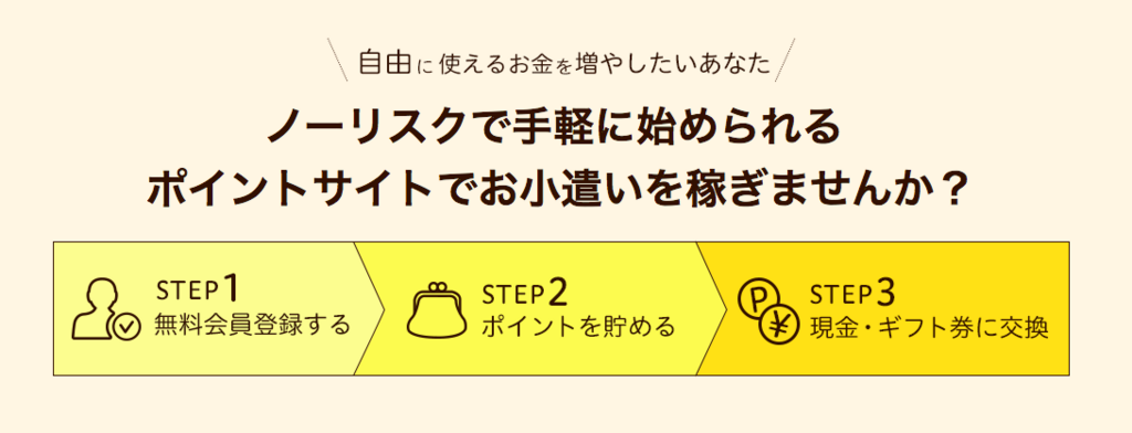 f:id:ikoikoikoiko35:20180120160926p:plain