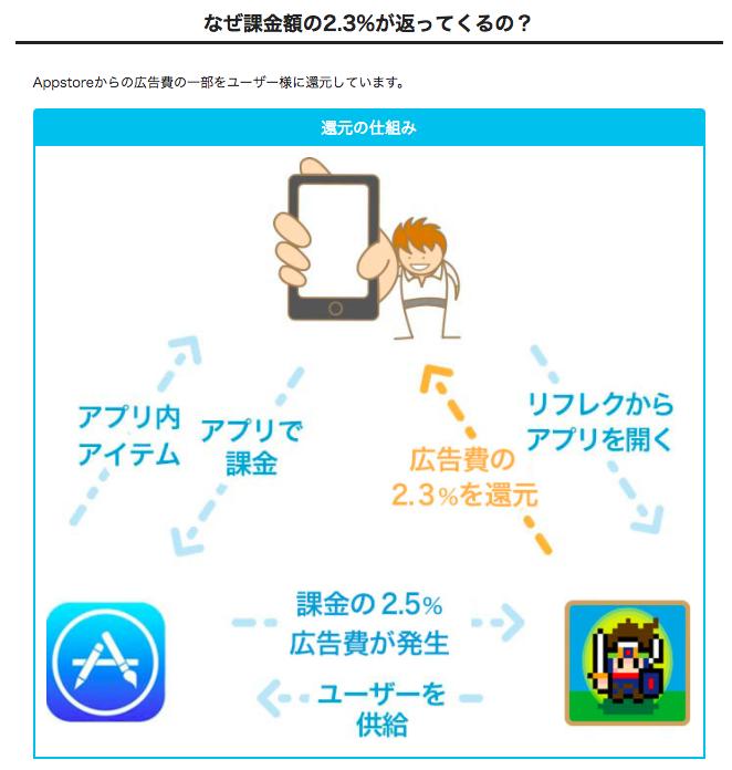 f:id:ikoikoikoiko35:20180123202546p:plain