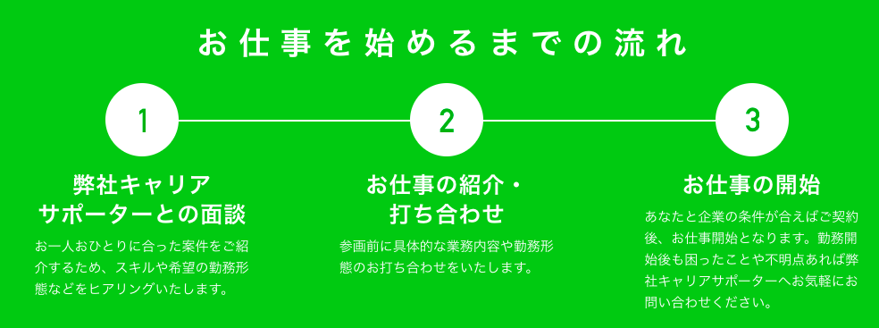 f:id:ikoikoikoiko35:20180126185102p:plain