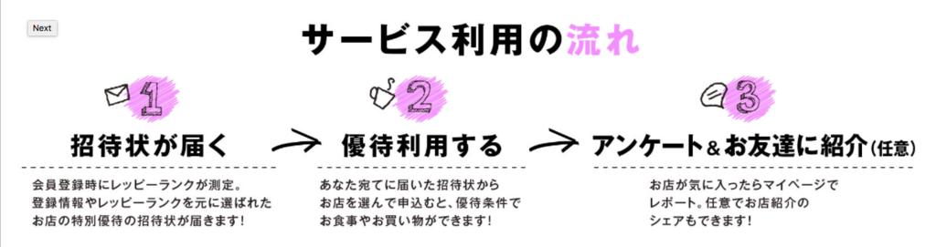 f:id:ikoikoikoiko35:20180511200143p:plain