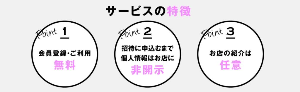 f:id:ikoikoikoiko35:20180511200248p:plain