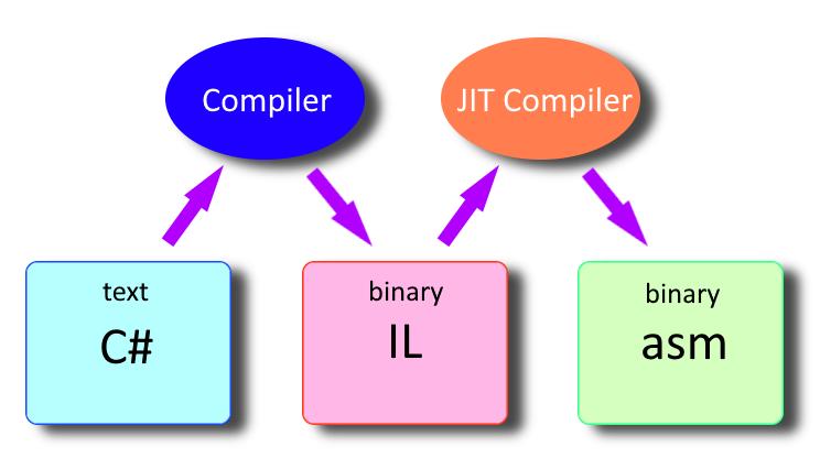 f:id:ikorin2:20200113014417p:plain