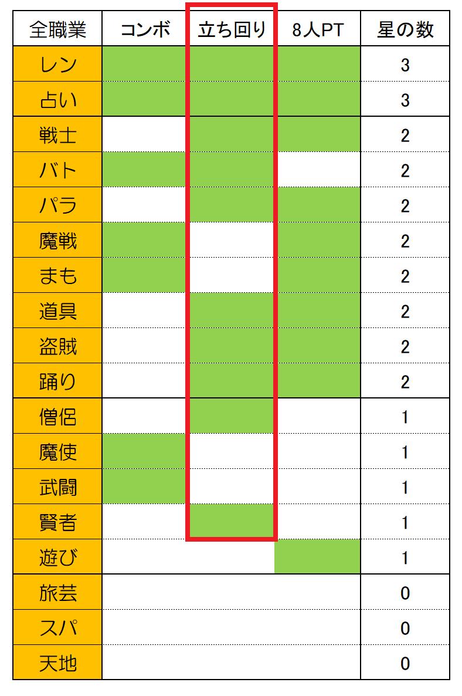 f:id:ikossa:20190710232737p:plain