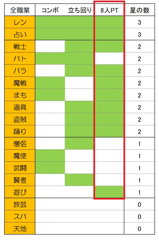 f:id:ikossa:20190710232803p:plain