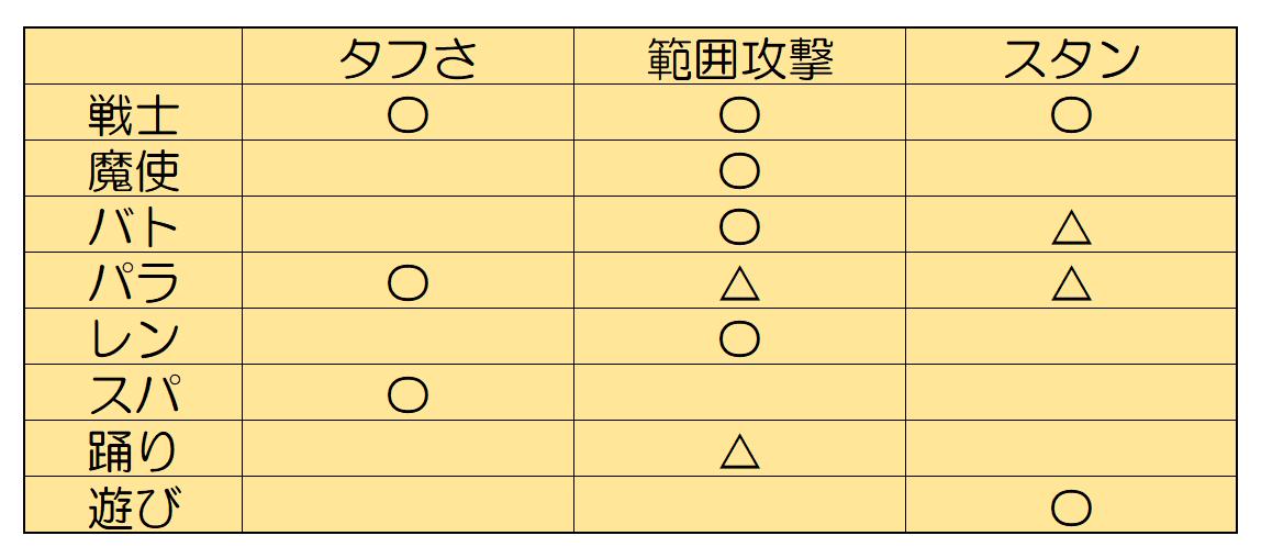 f:id:ikossa:20190816225827p:plain